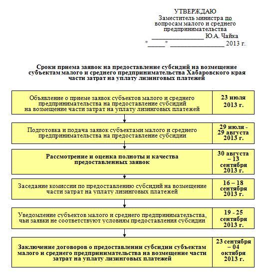 Схема конкурса Лизинга.jpg
